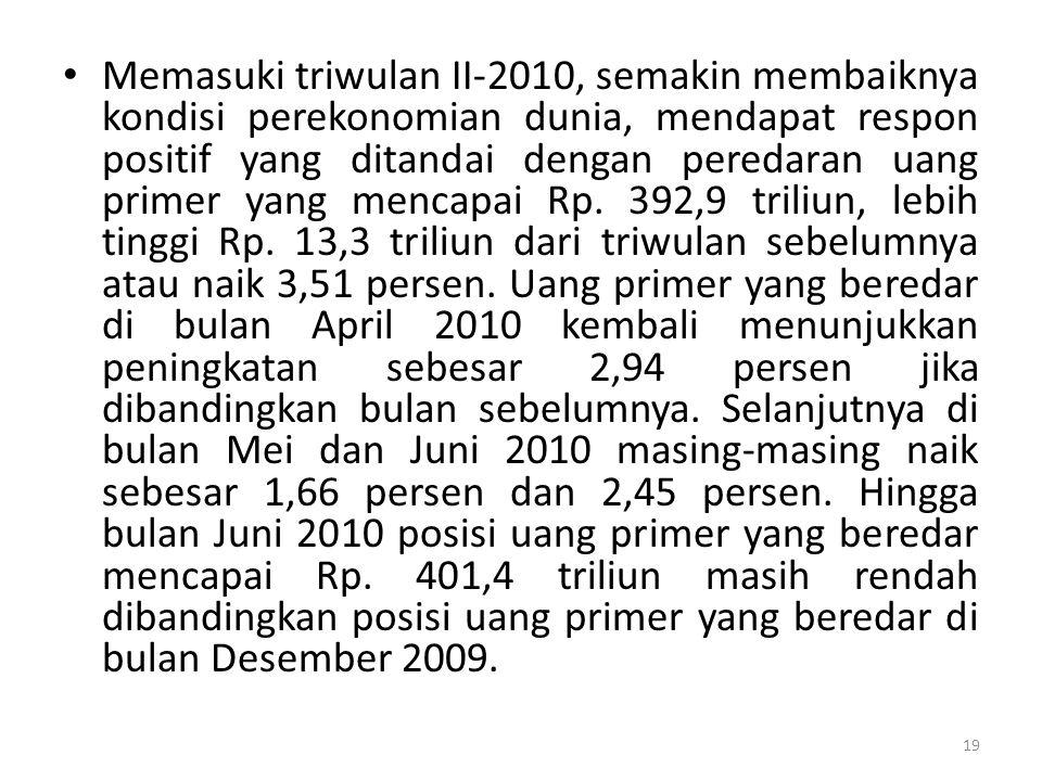 Memasuki triwulan II-2010, semakin membaiknya kondisi perekonomian dunia, mendapat respon positif yang ditandai dengan peredaran uang primer yang menc