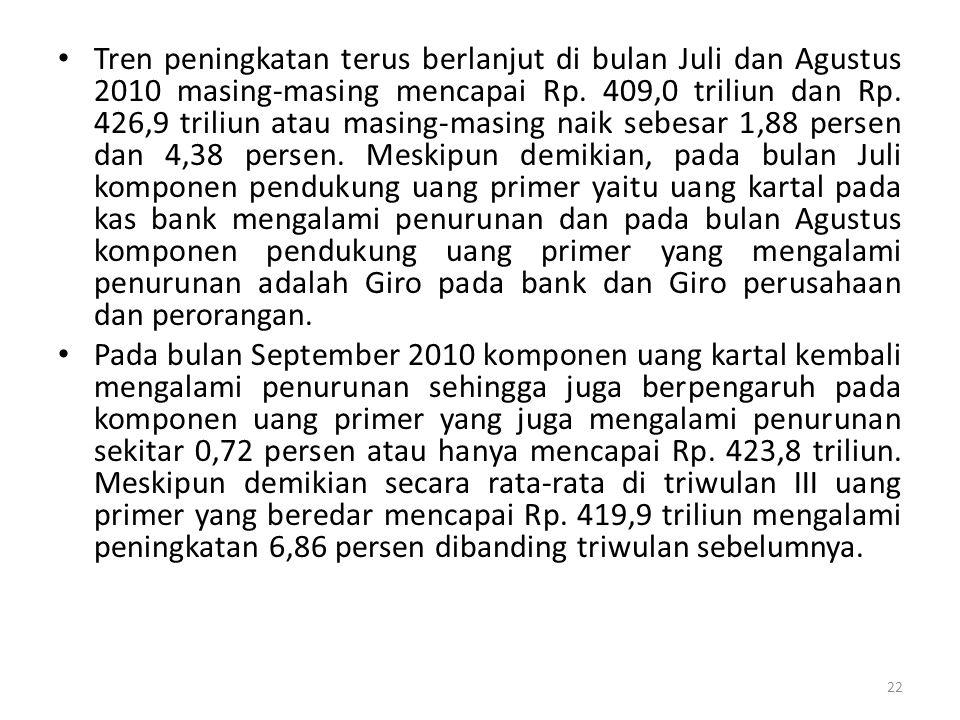 Tren peningkatan terus berlanjut di bulan Juli dan Agustus 2010 masing-masing mencapai Rp. 409,0 triliun dan Rp. 426,9 triliun atau masing-masing naik