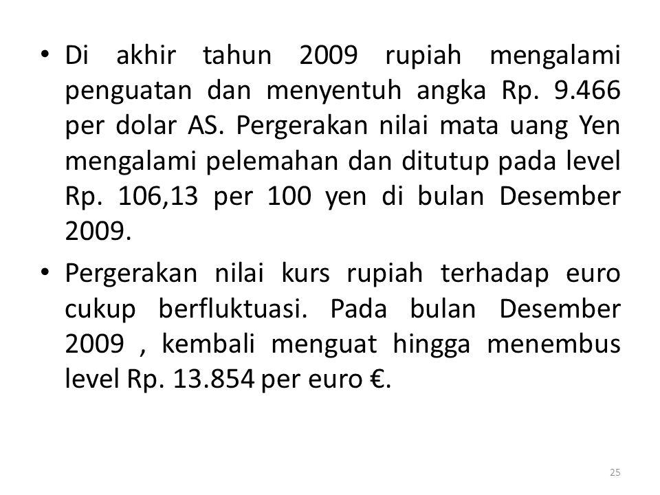 Di akhir tahun 2009 rupiah mengalami penguatan dan menyentuh angka Rp. 9.466 per dolar AS. Pergerakan nilai mata uang Yen mengalami pelemahan dan ditu