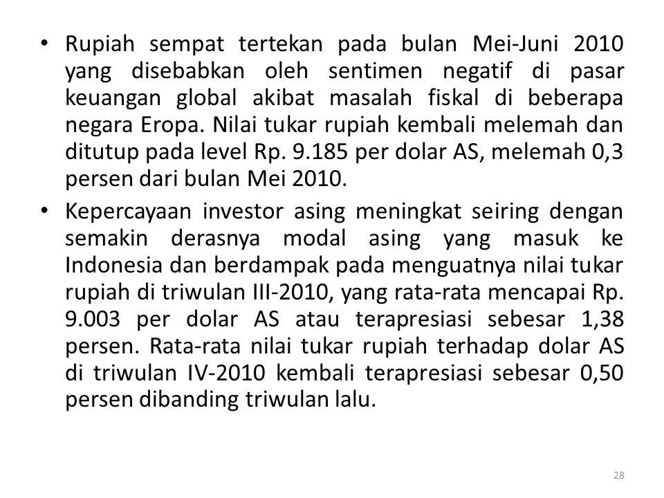 Rupiah sempat tertekan pada bulan Mei-Juni 2010 yang disebabkan oleh sentimen negatif di pasar keuangan global akibat masalah fiskal di beberapa negara Eropa.