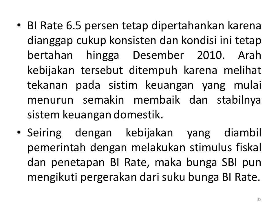 BI Rate 6.5 persen tetap dipertahankan karena dianggap cukup konsisten dan kondisi ini tetap bertahan hingga Desember 2010. Arah kebijakan tersebut di