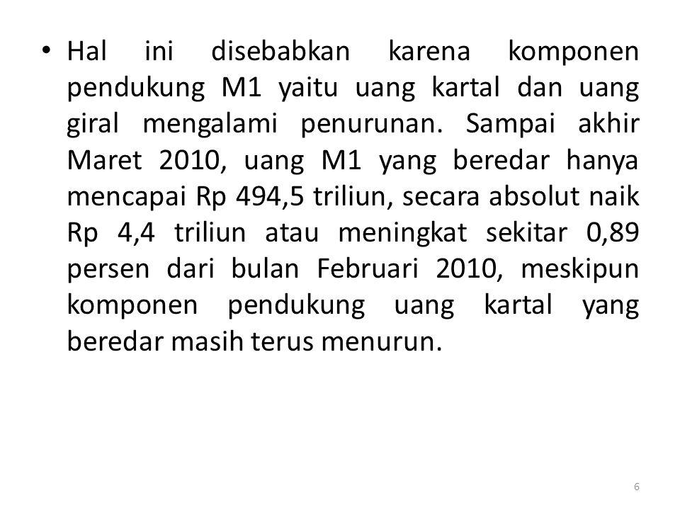 Hal ini disebabkan karena komponen pendukung M1 yaitu uang kartal dan uang giral mengalami penurunan. Sampai akhir Maret 2010, uang M1 yang beredar ha