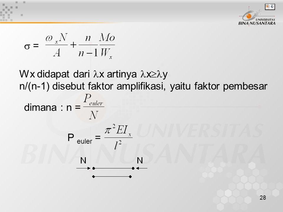 28  = Wx didapat dari x artinya x  y n/(n-1) disebut faktor amplifikasi, yaitu faktor pembesar dimana : n = P euler =