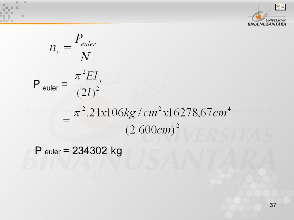 37 P euler = P euler = 234302 kg