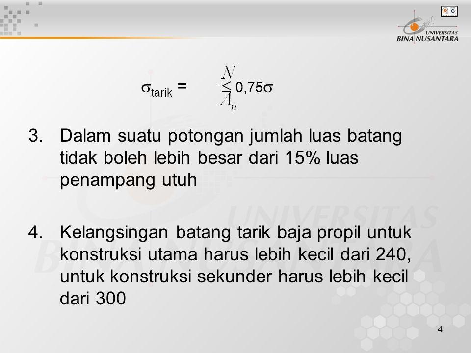 15 Luas penampang=63,53 cm 2 I x = 4720 cm 4 I y = 1600 cm 4 i x = 8,62 cm i y = 5,02 cm Mutu baja Bj 37 Penyelesaian :  =     p =  A/   = 1600 kg/cm 2 A = 63,53 cm 2 mencari 
