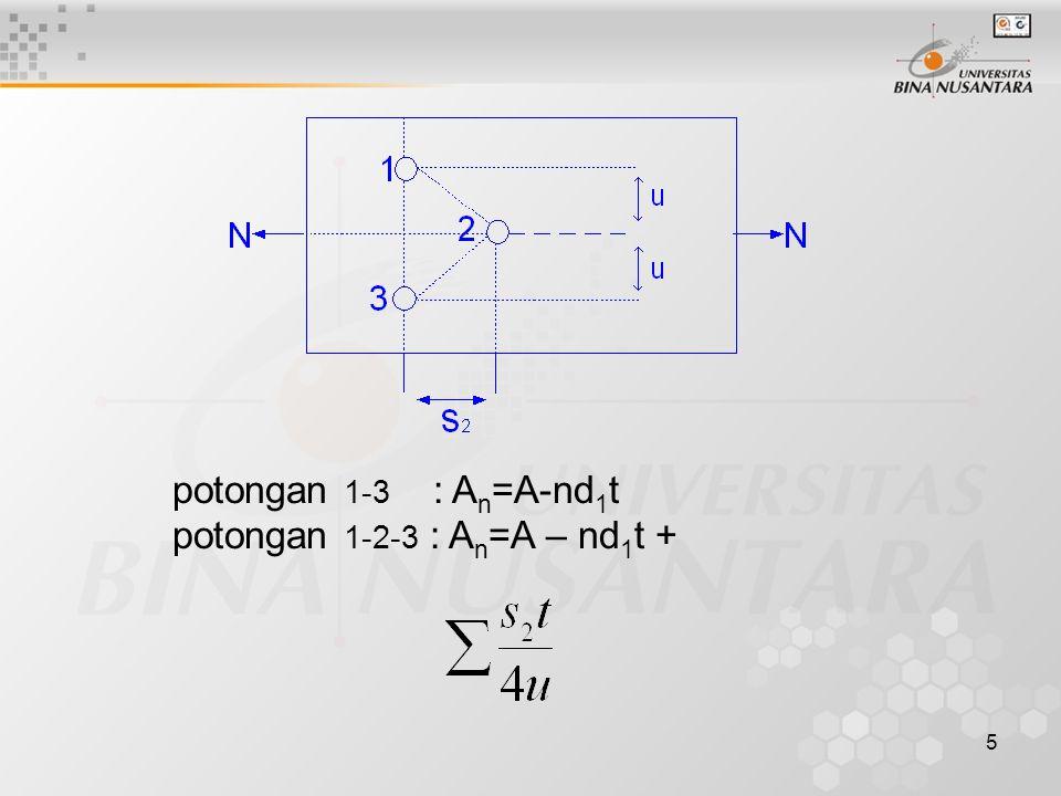 6 d 1 =diameter lubang t = tebal penampang utuh antara A n(1-3) dan A n(1-2-3) pilih yang terkecil contoh: tebal plat 6mm  lubang = 20 mm kualitas : Bj 37 berapa : p ?