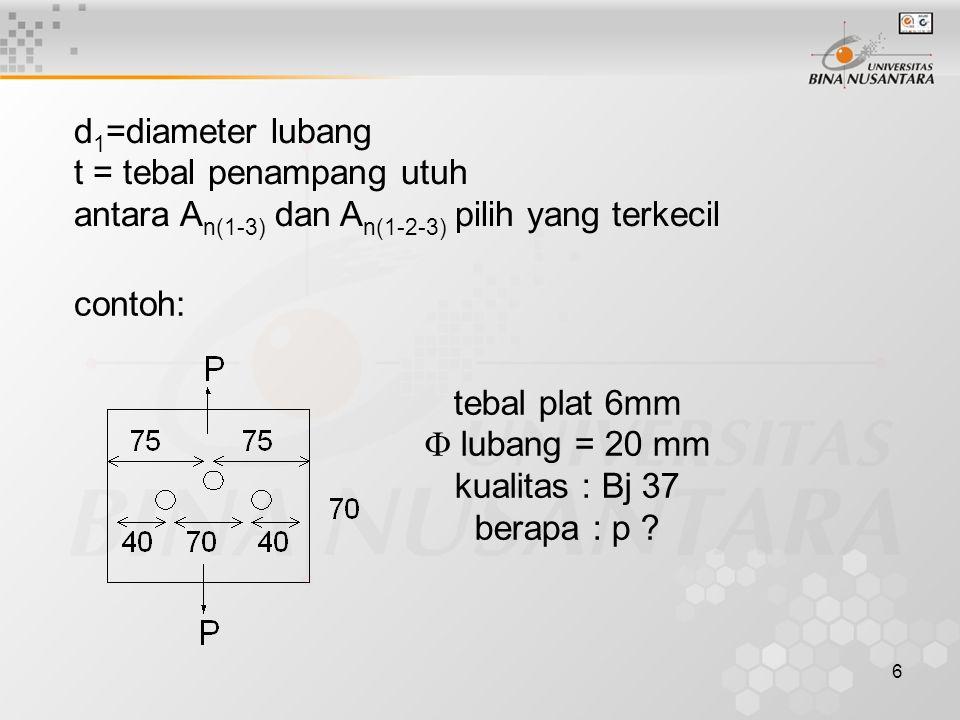 6 d 1 =diameter lubang t = tebal penampang utuh antara A n(1-3) dan A n(1-2-3) pilih yang terkecil contoh: tebal plat 6mm  lubang = 20 mm kualitas :