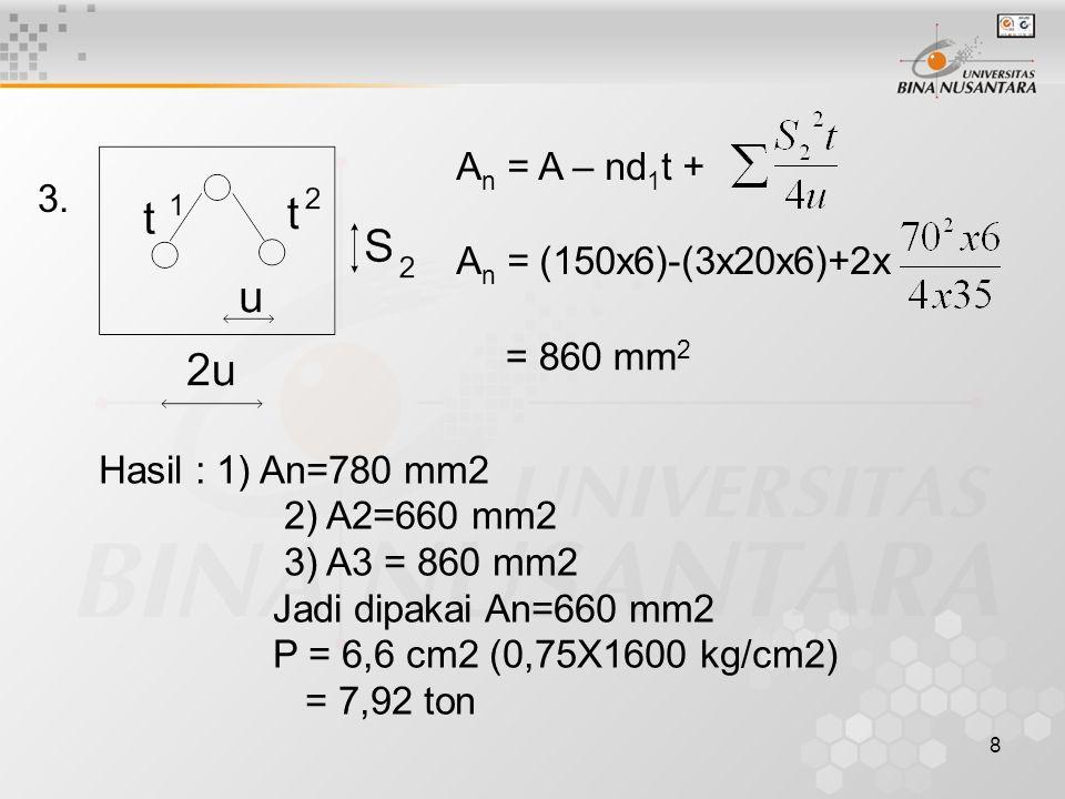 8 3. A n = A – nd 1 t + A n = (150x6)-(3x20x6)+2x = 860 mm 2 Hasil : 1) An=780 mm2 2) A2=660 mm2 3) A3 = 860 mm2 Jadi dipakai An=660 mm2 P = 6,6 cm2 (