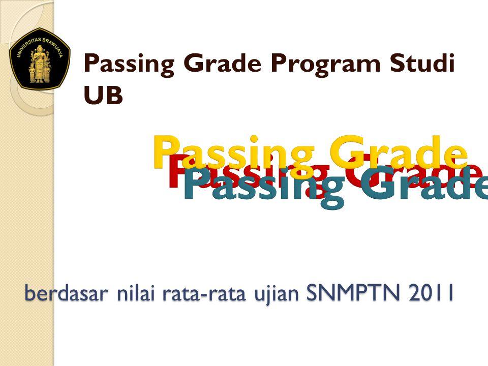 berdasar nilai rata-rata ujian SNMPTN 2011 Passing Grade Program Studi UB