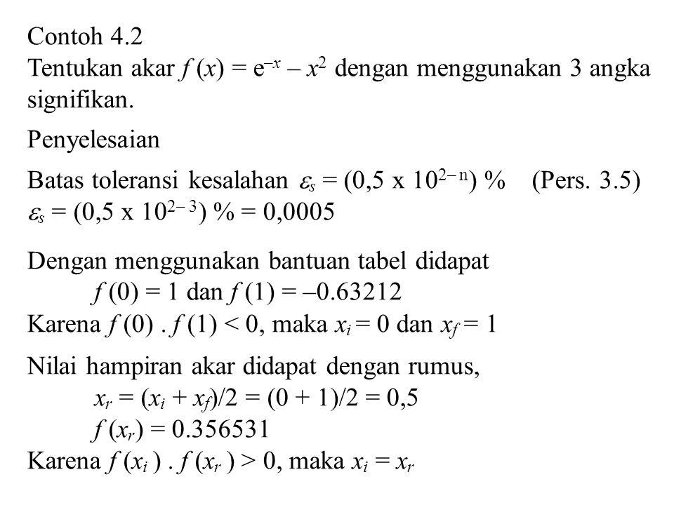 Contoh 4.2 Tentukan akar f (x) = e –x – x 2 dengan menggunakan 3 angka signifikan. Penyelesaian Batas toleransi kesalahan  s = (0,5 x 10 2– n ) % (Pe