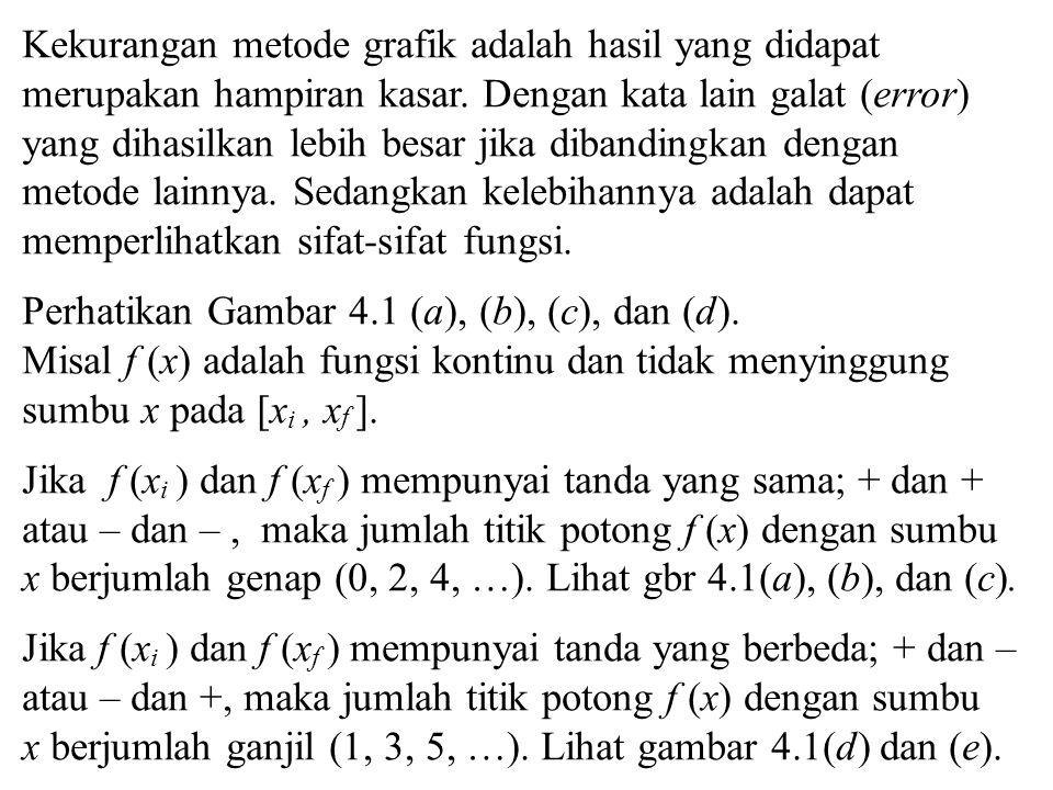   f (x) x (a)(a) xixi xfxf   x  (b)(b) xixi xfxf   x  (d)(d) xixi xfxf   x    (e)(e) xixi xfxf   x   (c)(c) xixi xfxf Gambar 4.1 Sifat-sifat fungsi