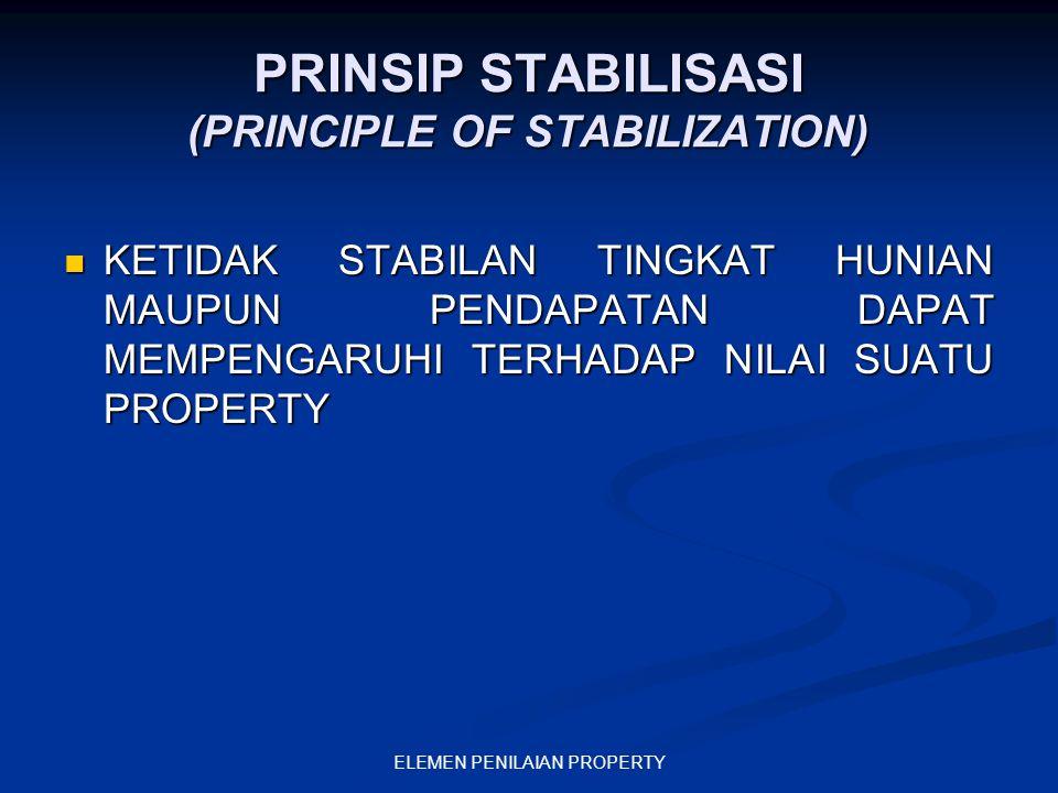 ELEMEN PENILAIAN PROPERTY PRINSIP STABILISASI (PRINCIPLE OF STABILIZATION) KETIDAK STABILAN TINGKAT HUNIAN MAUPUN PENDAPATAN DAPAT MEMPENGARUHI TERHAD