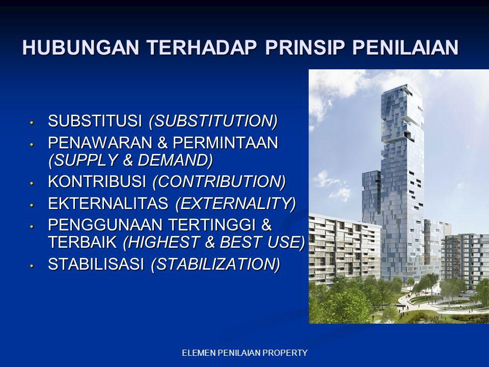 ELEMEN PENILAIAN PROPERTY HUBUNGAN TERHADAP PRINSIP PENILAIAN SUBSTITUSI (SUBSTITUTION) SUBSTITUSI (SUBSTITUTION) PENAWARAN & PERMINTAAN (SUPPLY & DEM