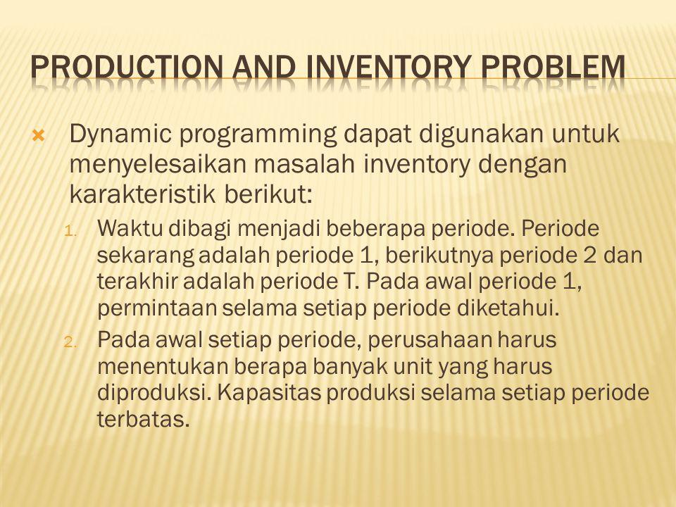  Dynamic programming dapat digunakan untuk menyelesaikan masalah inventory dengan karakteristik berikut: 1. Waktu dibagi menjadi beberapa periode. Pe