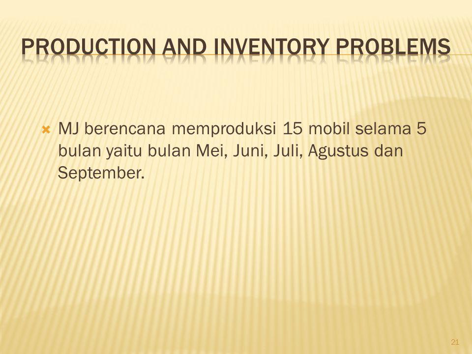 21  MJ berencana memproduksi 15 mobil selama 5 bulan yaitu bulan Mei, Juni, Juli, Agustus dan September.