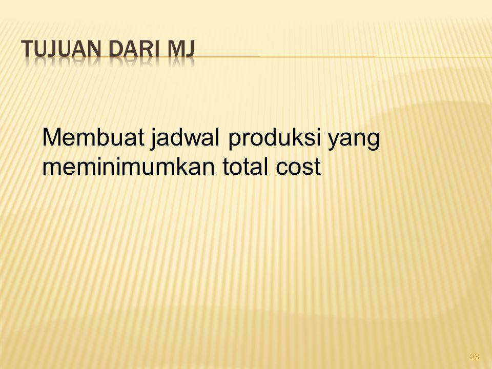 23 Membuat jadwal produksi yang meminimumkan total cost