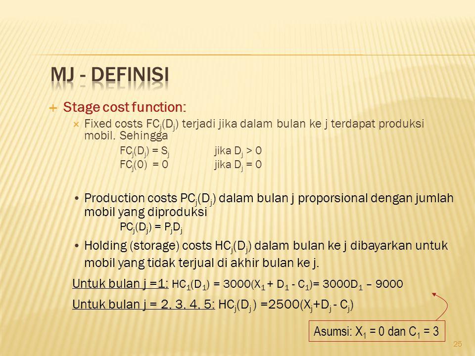 25 Production costs PC j (D j ) dalam bulan j proporsional dengan jumlah mobil yang diproduksi PC j (D j ) = P j D j Holding (storage) costs HC j (D j ) dalam bulan ke j dibayarkan untuk mobil yang tidak terjual di akhir bulan ke j.