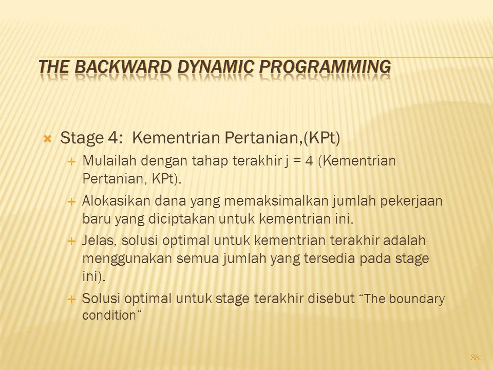 38  Stage 4: Kementrian Pertanian,(KPt)  Mulailah dengan tahap terakhir j = 4 (Kementrian Pertanian, KPt).  Alokasikan dana yang memaksimalkan juml