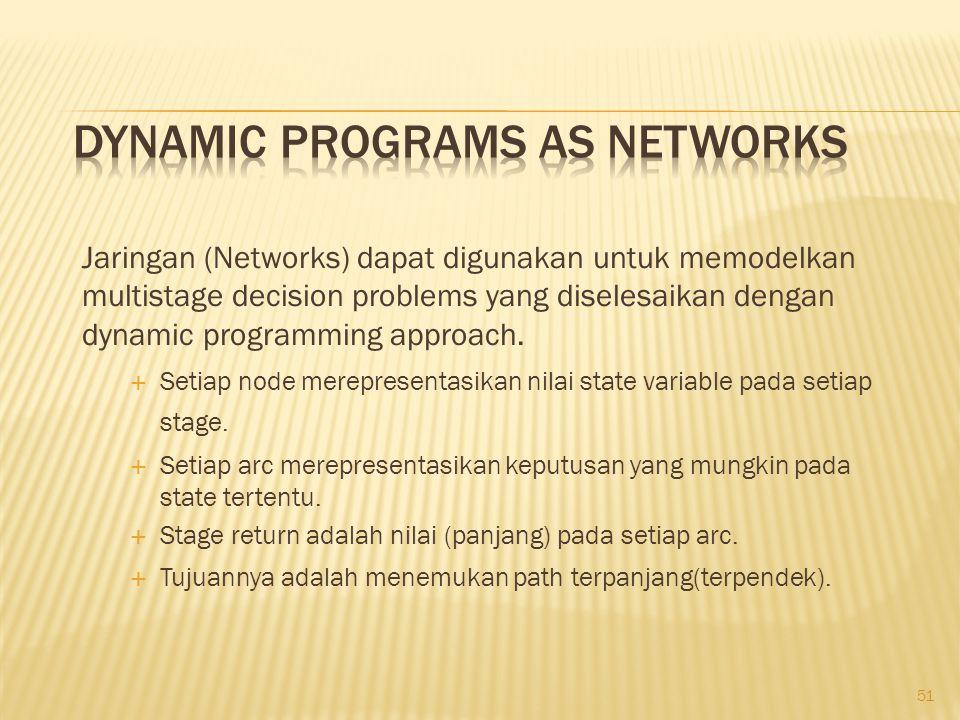 51 Jaringan (Networks) dapat digunakan untuk memodelkan multistage decision problems yang diselesaikan dengan dynamic programming approach.  Setiap n
