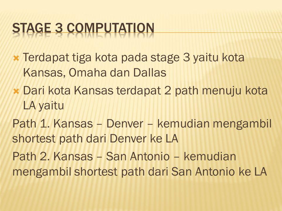  Terdapat tiga kota pada stage 3 yaitu kota Kansas, Omaha dan Dallas  Dari kota Kansas terdapat 2 path menuju kota LA yaitu Path 1. Kansas – Denver