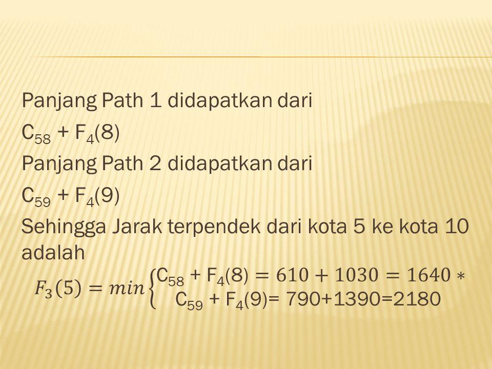  Setelah tahun T, tidak ada future profit yang harus dipertimbangkan, sehingga f t (b t )=max{r(x t ) – c(x t,b t )+f t +1[1.2(b t -x t )]} dimana 0 ≤ x t ≤ b t.