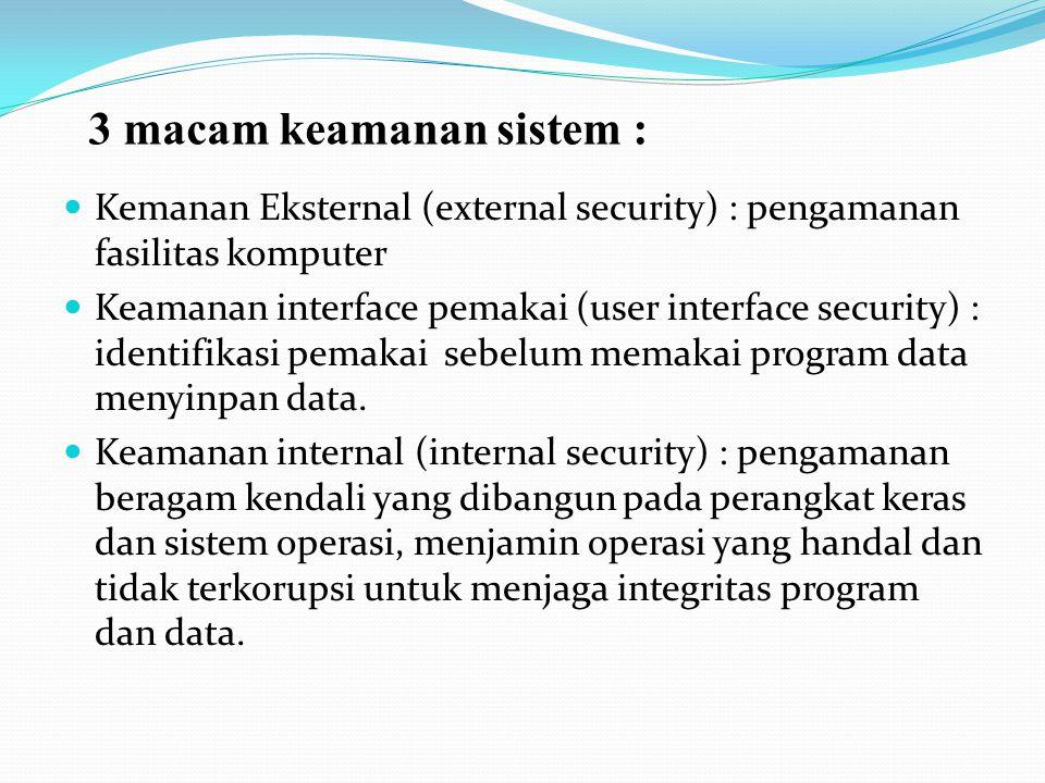 ANCAMAN SISTEM KOMPUTER INTERUPSI (interuption) sumber daya sistem komputer dihancurkan : ancaman terhadap ketersediaan.