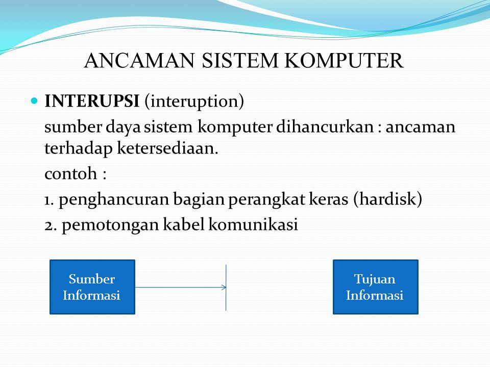 ANCAMAN SISTEM KOMPUTER INTERUPSI (interuption) sumber daya sistem komputer dihancurkan : ancaman terhadap ketersediaan. contoh : 1. penghancuran bagi