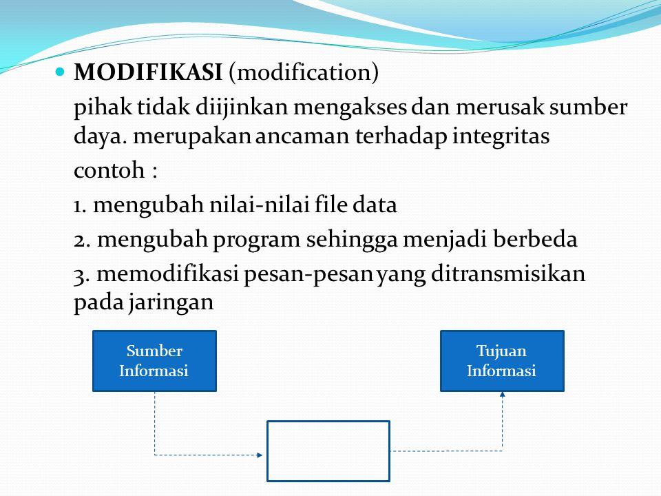 MODIFIKASI (modification) pihak tidak diijinkan mengakses dan merusak sumber daya. merupakan ancaman terhadap integritas contoh : 1. mengubah nilai-ni