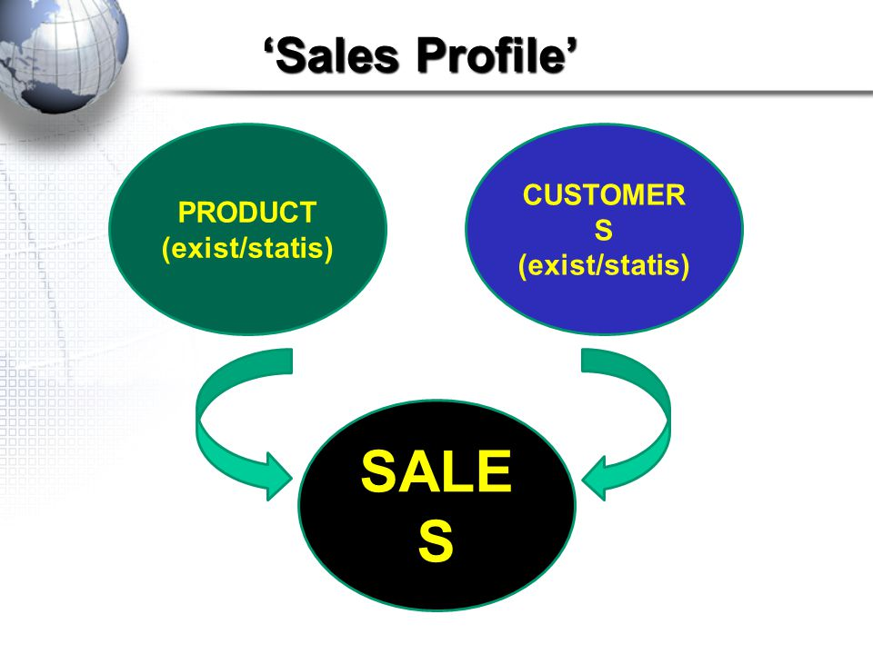 SALE S CUSTOMER S (exist/statis) PRODUCT (exist/statis) 'Sales Profile'