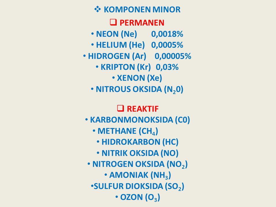  KOMPONEN MINOR  PERMANEN NEON (Ne) 0,0018% HELIUM (He) 0,0005% HIDROGEN (Ar) 0,00005% KRIPTON (Kr) 0,03% XENON (Xe) NITROUS OKSIDA (N 2 0)  REAKTI