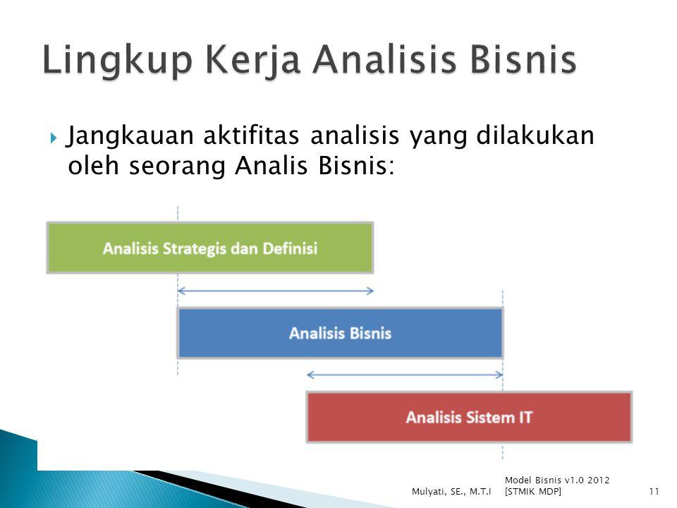  Jangkauan aktifitas analisis yang dilakukan oleh seorang Analis Bisnis: Model Bisnis v1.0 2012 [STMIK MDP] Mulyati, SE., M.T.I11