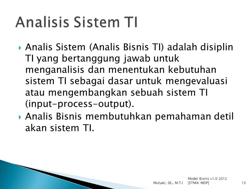  Analis Sistem (Analis Bisnis TI) adalah disiplin TI yang bertanggung jawab untuk menganalisis dan menentukan kebutuhan sistem TI sebagai dasar untuk