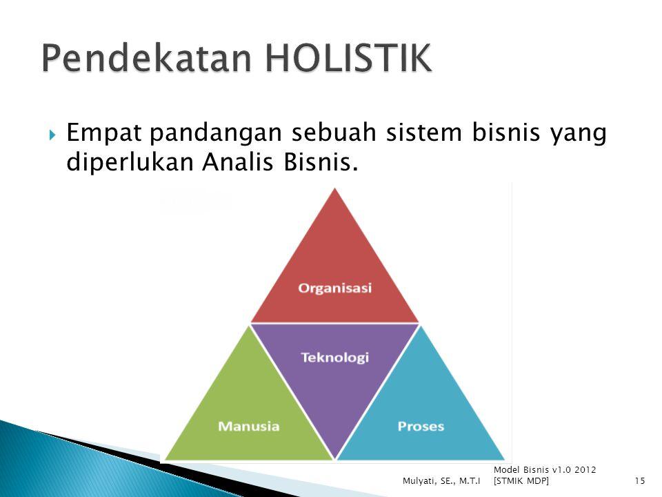 Empat pandangan sebuah sistem bisnis yang diperlukan Analis Bisnis. Model Bisnis v1.0 2012 [STMIK MDP] Mulyati, SE., M.T.I15
