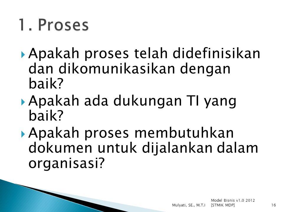  Apakah proses telah didefinisikan dan dikomunikasikan dengan baik?  Apakah ada dukungan TI yang baik?  Apakah proses membutuhkan dokumen untuk dij
