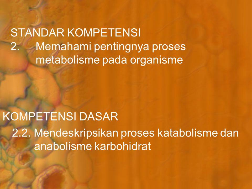 STANDAR KOMPETENSI 2.Memahami pentingnya proses metabolisme pada organisme KOMPETENSI DASAR 2.2. Mendeskripsikan proses katabolisme dan anabolisme kar