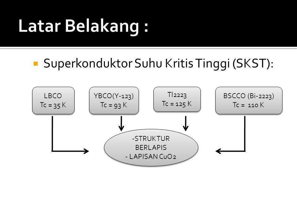  Superkonduktor Suhu Kritis Tinggi (SKST): LBCO Tc = 35 K LBCO Tc = 35 K YBCO(Y-123) Tc = 93 K YBCO(Y-123) Tc = 93 K BSCCO (Bi-2223) Tc = 110 K BSCCO