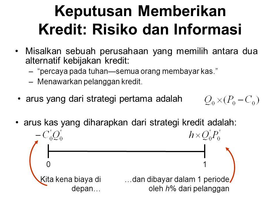 """Keputusan Memberikan Kredit: Risiko dan Informasi Misalkan sebuah perusahaan yang memilih antara dua alternatif kebijakan kredit: –""""percaya pada tuhan"""