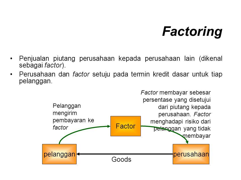 Penjualan piutang perusahaan kepada perusahaan lain (dikenal sebagai factor). Perusahaan dan factor setuju pada termin kredit dasar untuk tiap pelangg