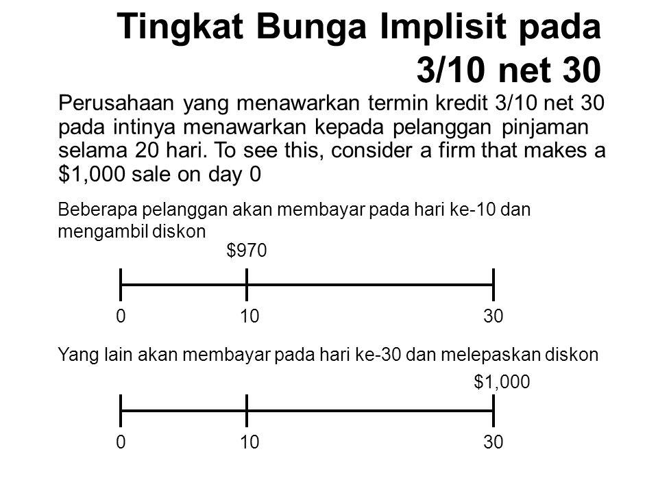 Tingkat Bunga Implisit pada 3/10 net 30 Perusahaan yang menawarkan termin kredit 3/10 net 30 pada intinya menawarkan kepada pelanggan pinjaman selama