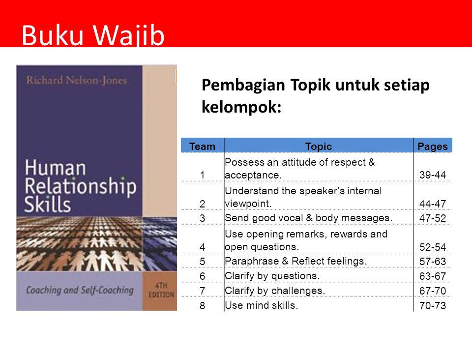 Pembagian Topik untuk setiap kelompok: Buku Wajib TeamTopicPages 1 Possess an attitude of respect & acceptance. 39-44 2 Understand the speaker's inter