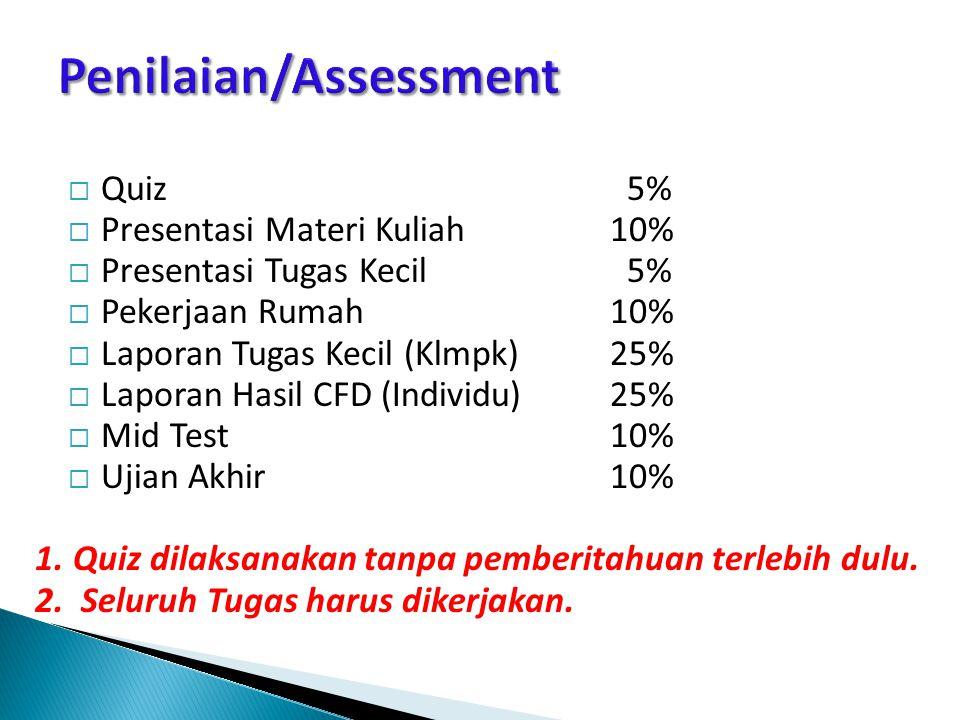  Quiz 5%  Presentasi Materi Kuliah10%  Presentasi Tugas Kecil 5%  Pekerjaan Rumah10%  Laporan Tugas Kecil (Klmpk)25%  Laporan Hasil CFD(Individu