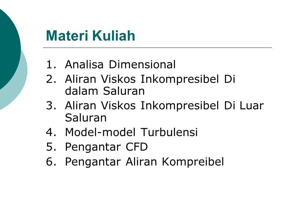 Materi Kuliah 1.Analisa Dimensional 2.Aliran Viskos Inkompresibel Di dalam Saluran 3.Aliran Viskos Inkompresibel Di Luar Saluran 4.Model-model Turbule