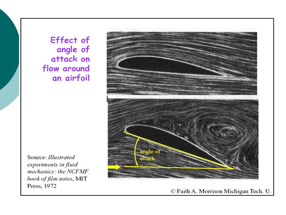 Efek debit aliran terhadap pola aliran di sekitar silinder