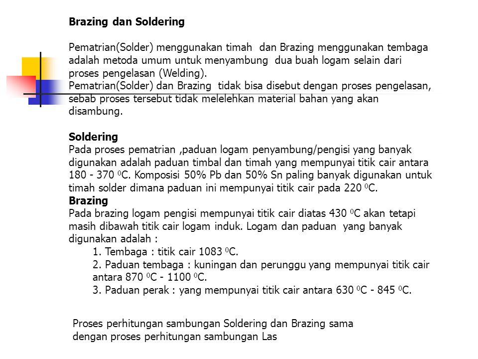 Brazing dan Soldering Pematrian(Solder) menggunakan timah dan Brazing menggunakan tembaga adalah metoda umum untuk menyambung dua buah logam selain da