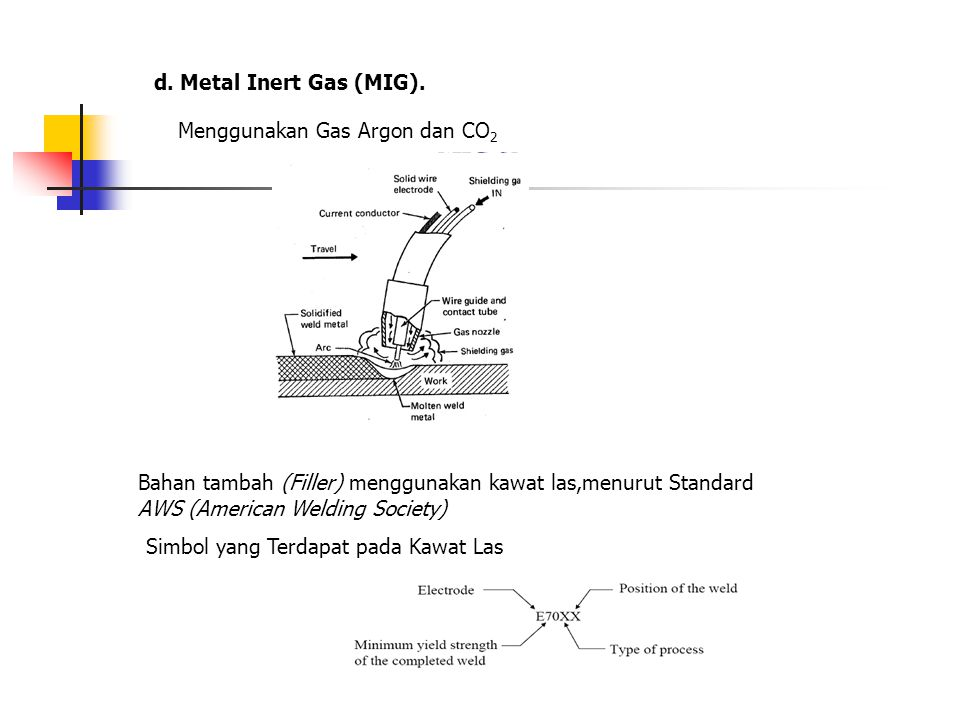 d. Metal Inert Gas (MIG). Menggunakan Gas Argon dan CO 2 Bahan tambah (Filler) menggunakan kawat las,menurut Standard AWS (American Welding Society) S