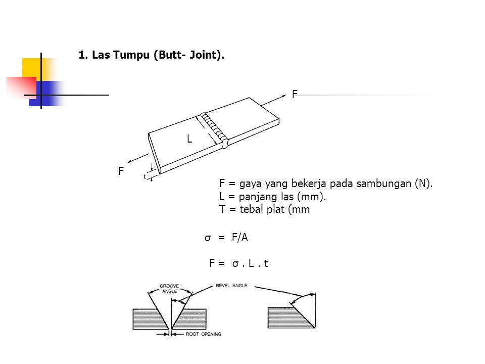 1. Las Tumpu (Butt- Joint). F F L F = gaya yang bekerja pada sambungan (N). L = panjang las (mm). T = tebal plat (mm σ = F/A F = σ. L. t