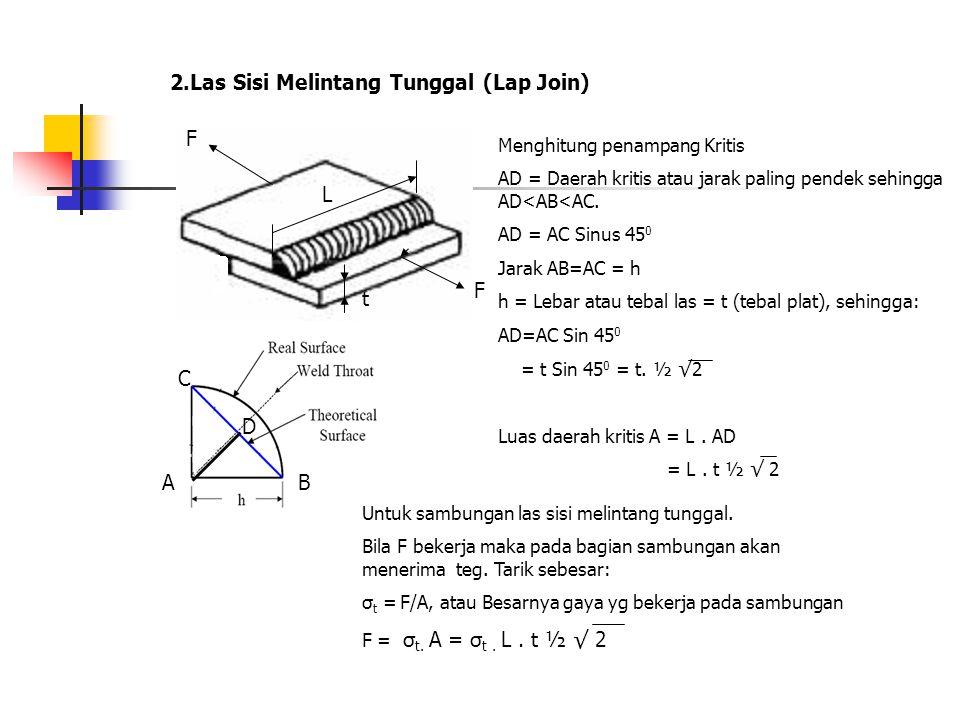 Las Sisi Melintang Ganda F F F = σt.2 A = σt. L.2.