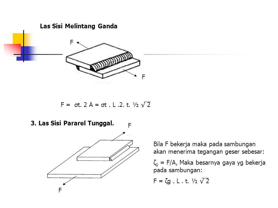 Las Sisi Melintang Ganda F F F = σt. 2 A = σt. L.2. t. ½ √ 2 3. Las Sisi Pararel Tunggal. F F Bila F bekerja maka pada sambungan akan menerima teganga