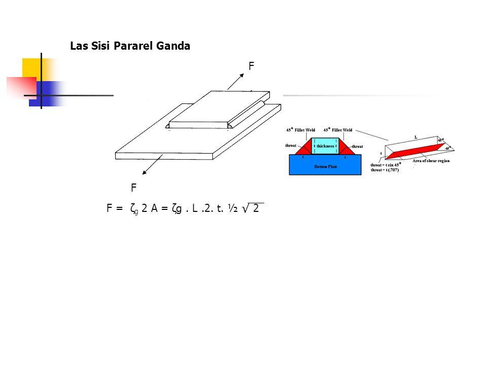 Brazing dan Soldering Pematrian(Solder) menggunakan timah dan Brazing menggunakan tembaga adalah metoda umum untuk menyambung dua buah logam selain dari proses pengelasan (Welding).