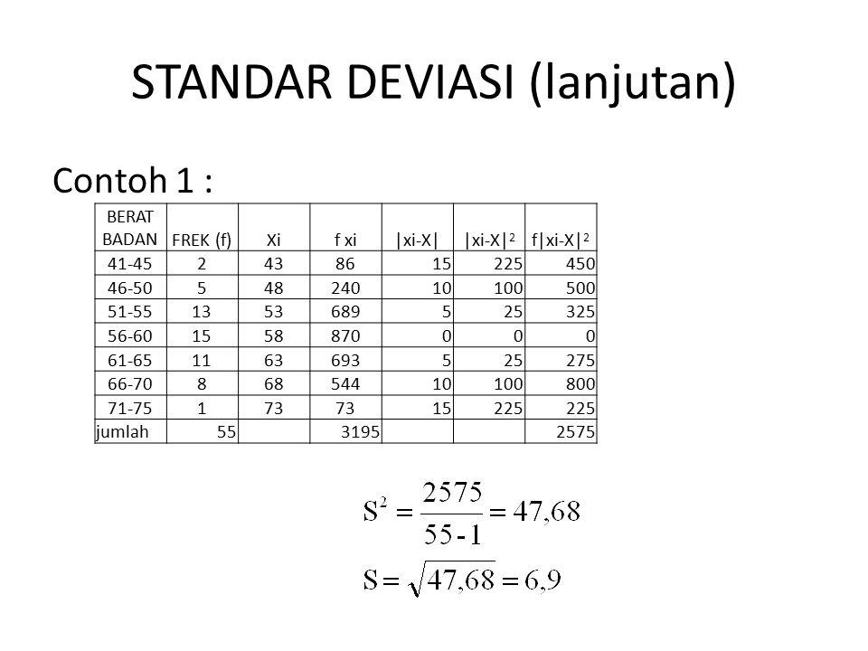 STANDAR DEVIASI (lanjutan) Contoh 1 : BERAT BADANFREK (f)Xif xi|xi-X||xi-X| 2 f|xi-X| 2 41-452438615225450 46-5054824010100500 51-551353689525325 56-6